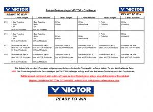 Preise-VICTOR-Challenge-201